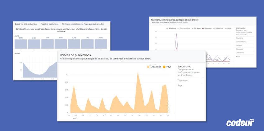 Page Facebook : les statistiques indispensables à surveiller