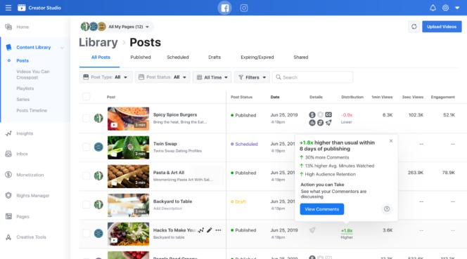 Facebook et Instagram déploient de nouveaux outils pour les pages et les créateurs de vidéo